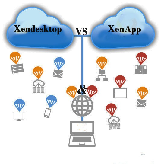 Citrix Xendesktop vs Citrix XenApp Comparison & Congruency